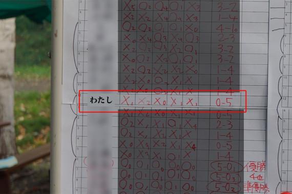 tennis_result201510